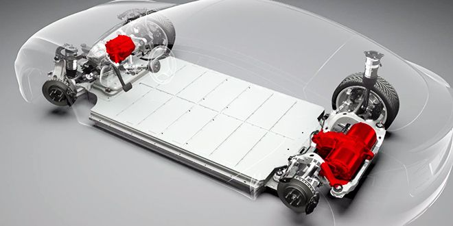 Future Electric Cars